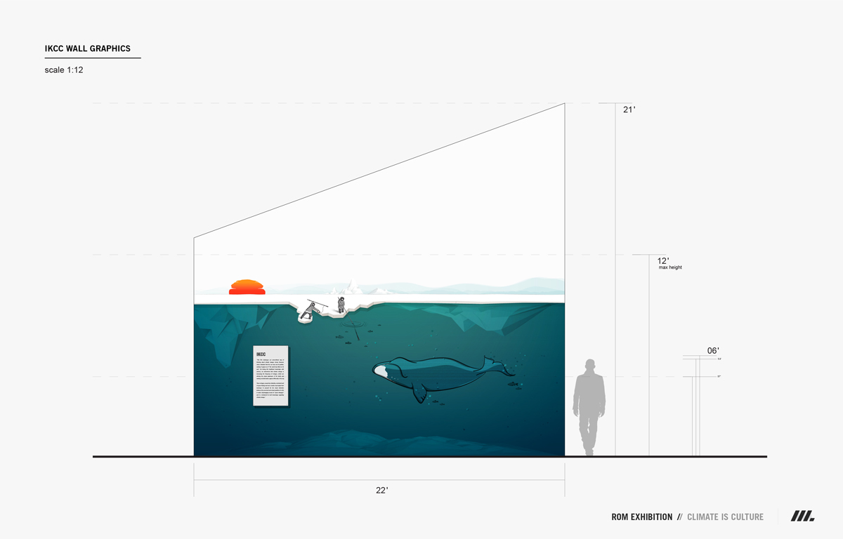 IKCC Wall Presentation
